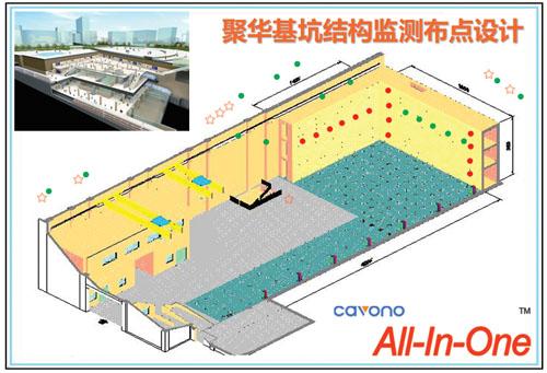 南京地铁2号线结构安全监测技术方案的研究
