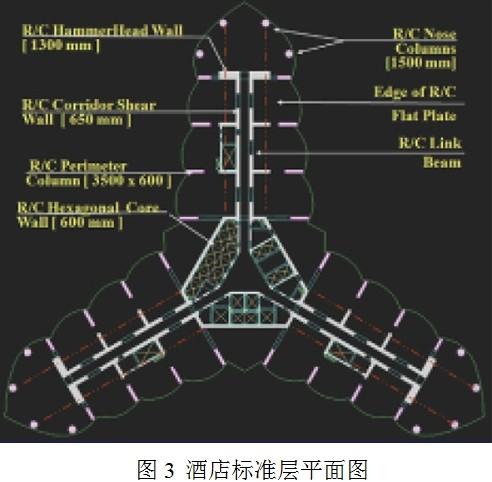聚华科技超高建筑结构健康监测