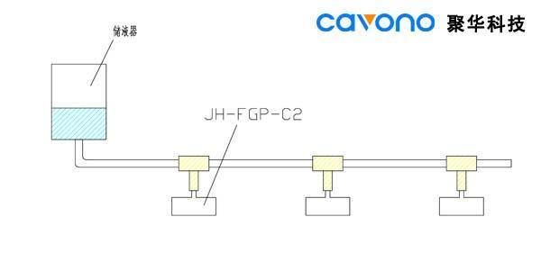 2015年8月8日,中国杭州报道(信息来源:聚华科技)  近日,聚华科技发布新一代结构扰度(沉降)监测系统,该系统基于JH-FGP-C2液位传感器技术,该监测系统与静力水准仪扰度监测技术相比,具有精度高、稳定性好、施工简单、工程适用性强的特点。 该系统由一系列JH-FGP-C2液位传感器及储液罐组成,储液罐之间由连通管连通,主要用于被测物体的沉降变形,系统依据连通管原理的方法,用光纤光栅液位计测量每个测点液体压力的相对变化,再通过计算求得各点相对于基点的相对沉降量。 JH-FGP-C2传感器采用光纤无电探